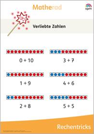 Matherad 1/2 - Poster Rechentricks