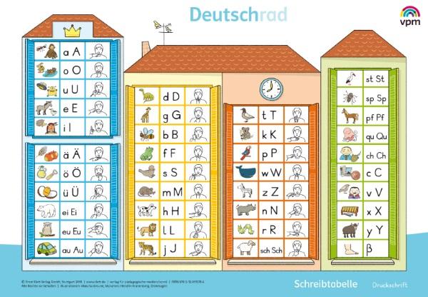 Deutschrad 1 - Schreibtabelle Druckschrift