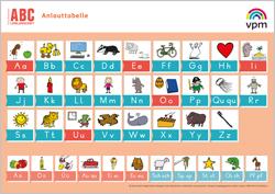 ABC Lernlandschaft 1/2 - Anlauttabelle Druckschrift (10er-Set) DIN A4